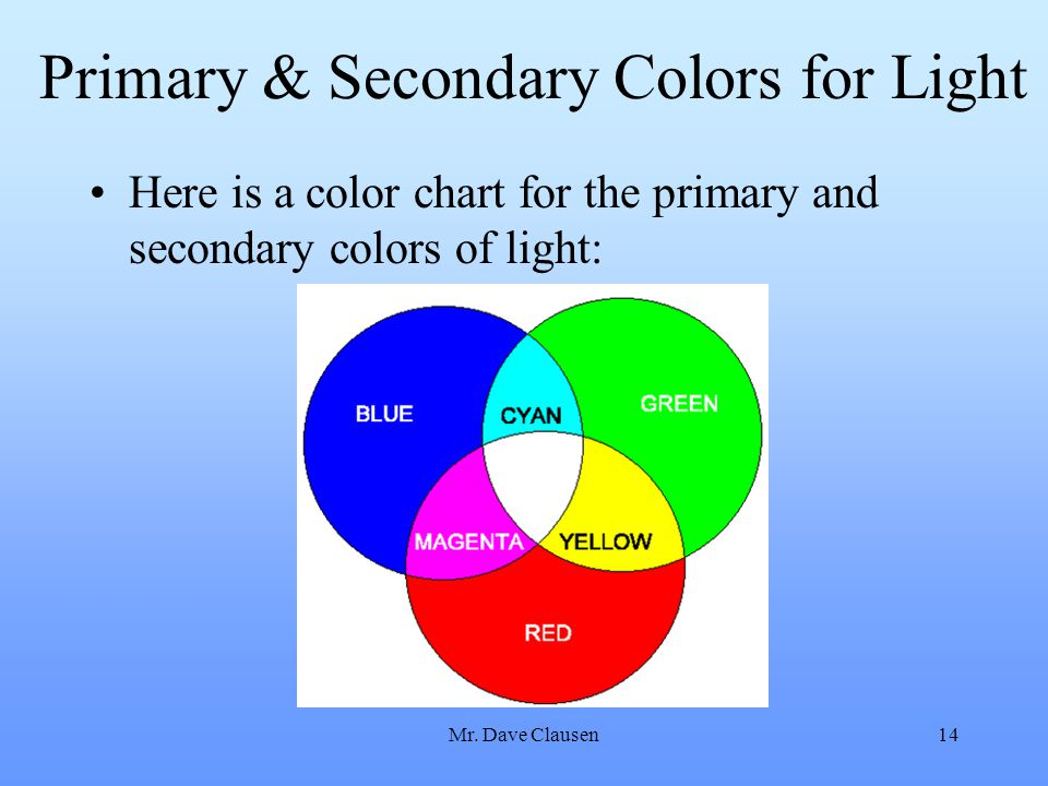 Primary & Secondary Colors for Light