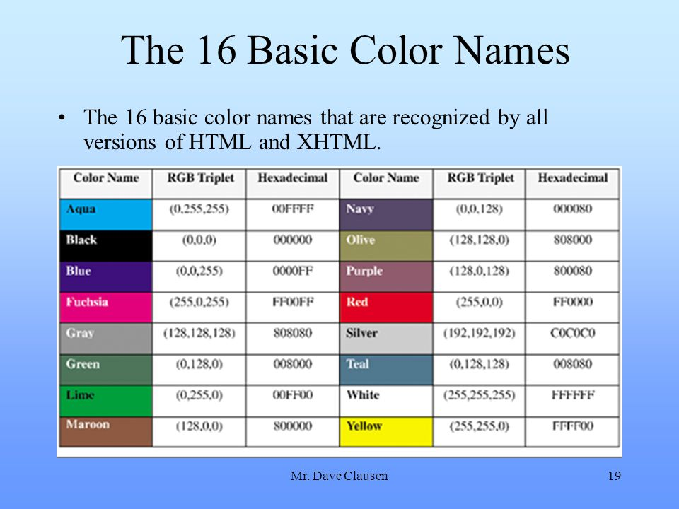 The 16 Basic Color Names The 16 basic color names that are recognized by all versions of HTML and XHTML.