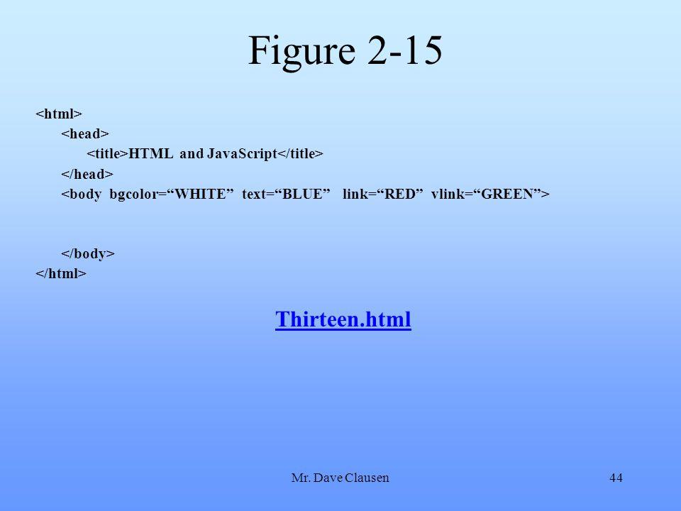 Figure 2-15 Thirteen.html <html> <head>