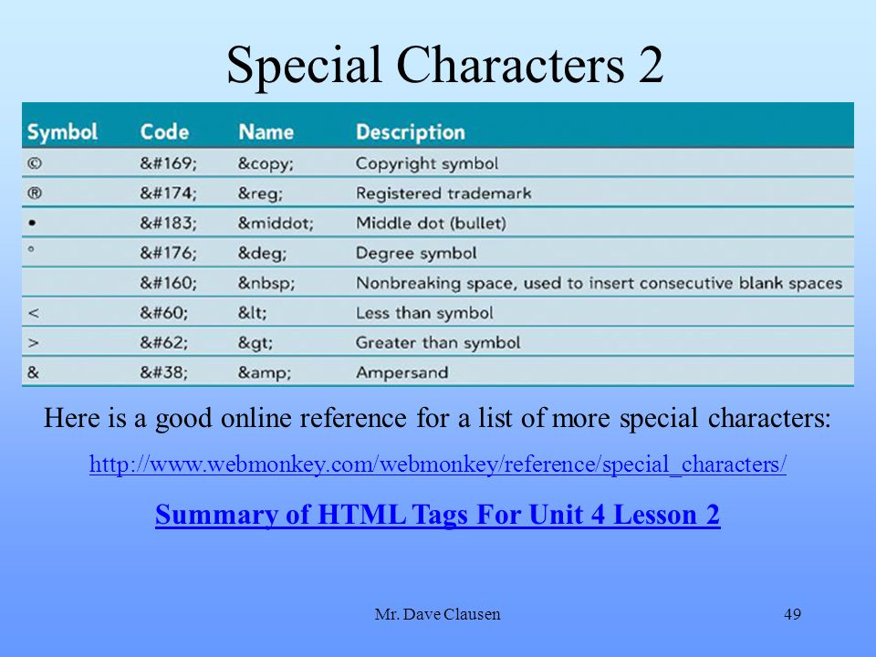 Summary of HTML Tags For Unit 4 Lesson 2