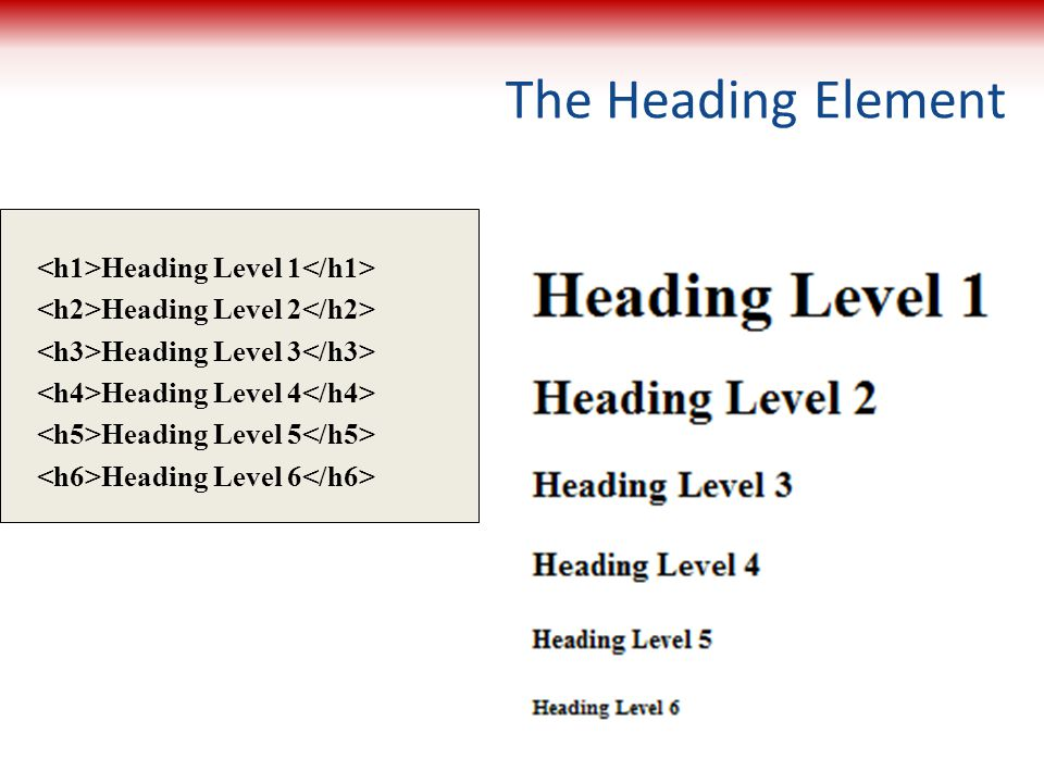 The Heading Element