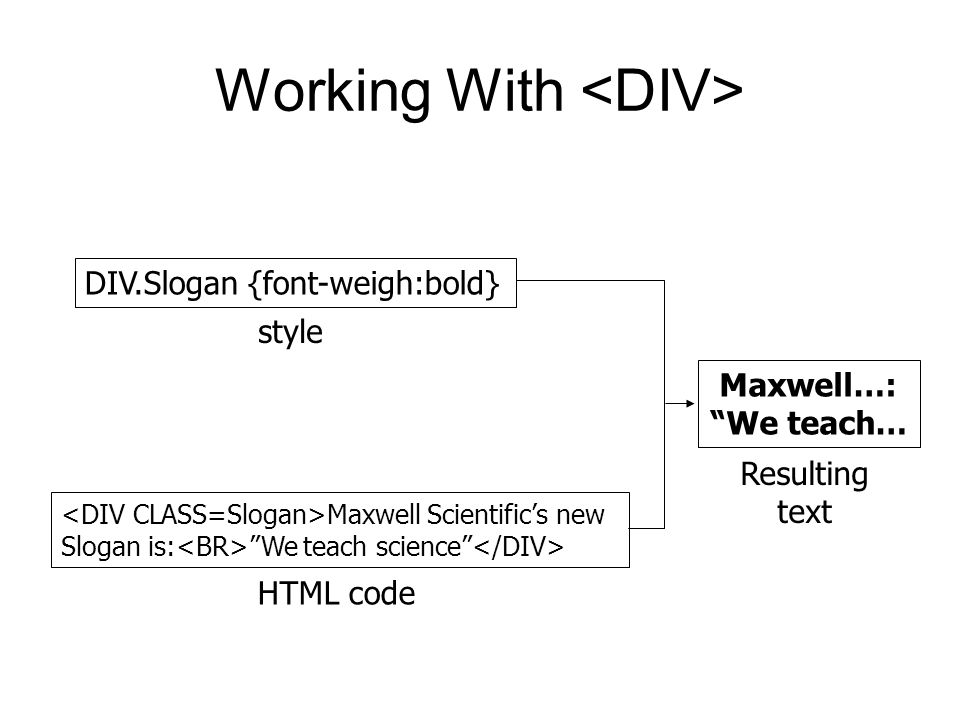 Working With <DIV>