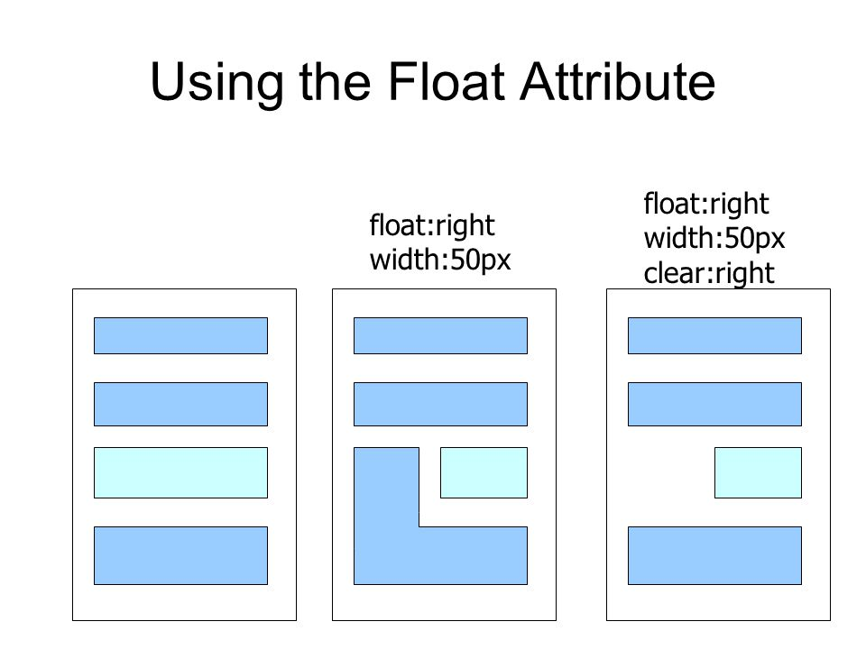 Using the Float Attribute