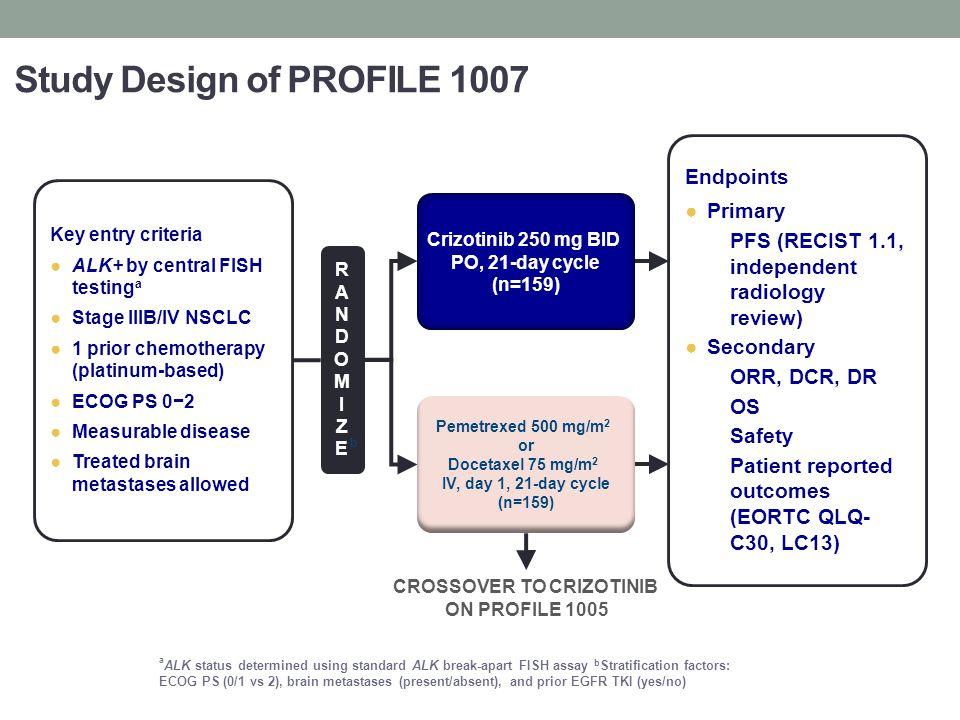 Study Design of PROFILE 1007