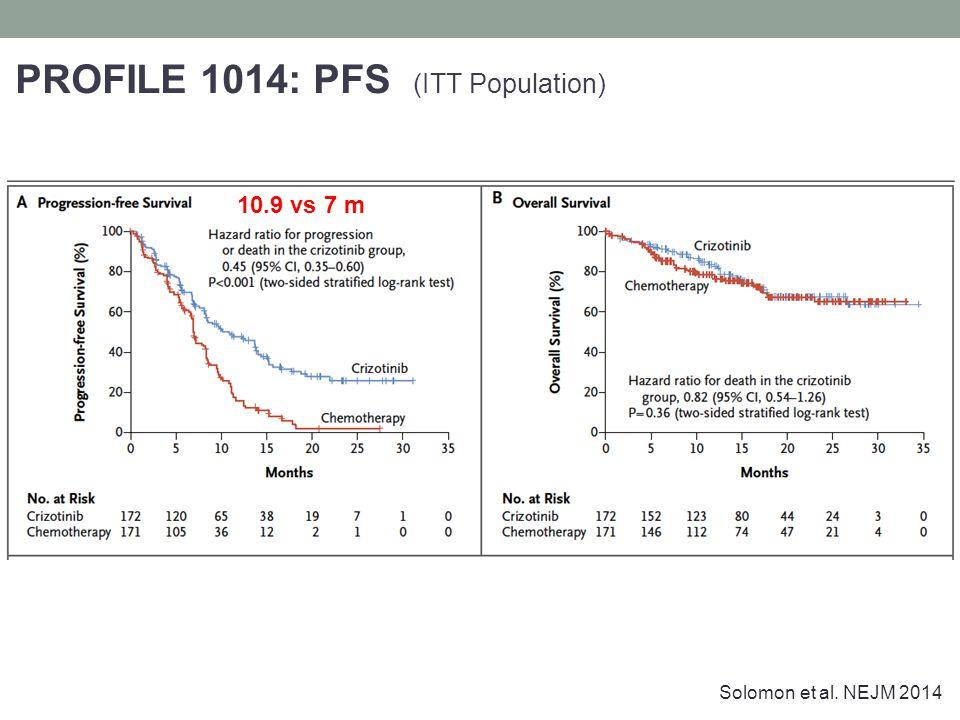PROFILE 1014: PFS (ITT Population)