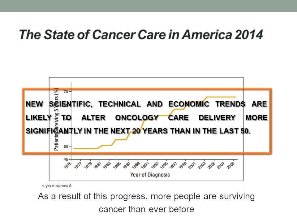The State of Cancer Care in America 2014