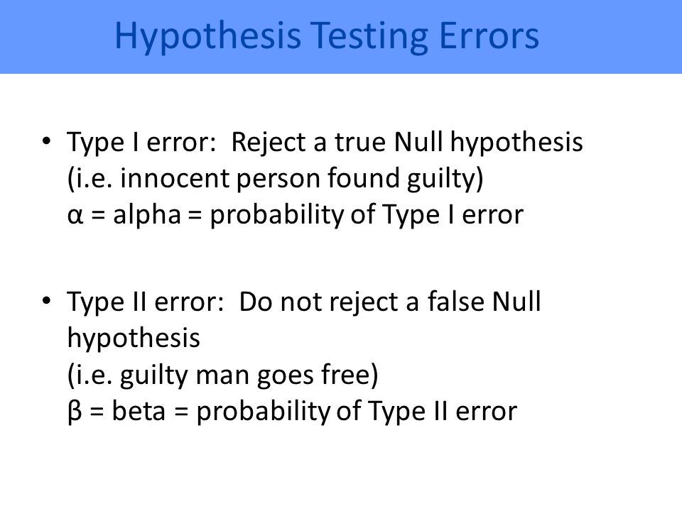 Hypothesis Testing Errors
