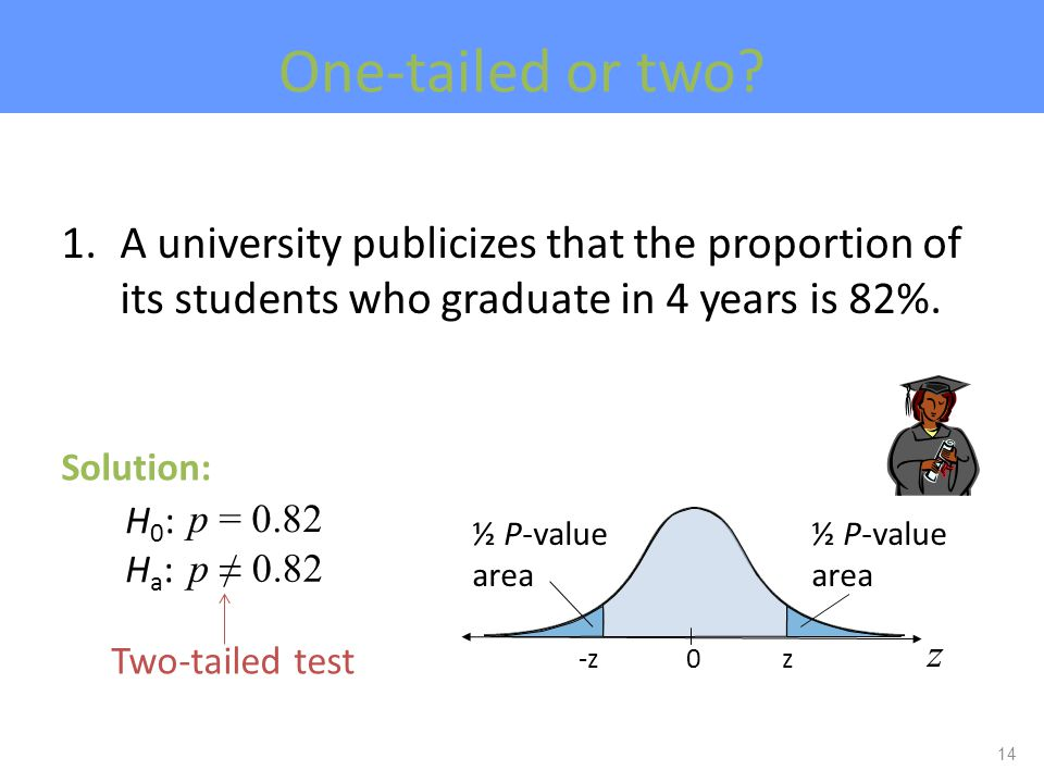 One-tailed or two A university publicizes that the proportion of its students who graduate in 4 years is 82%.