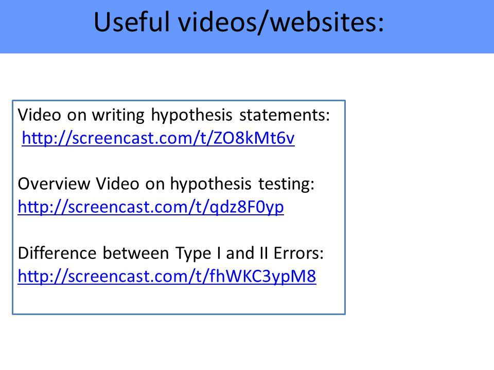 Useful videos/websites: