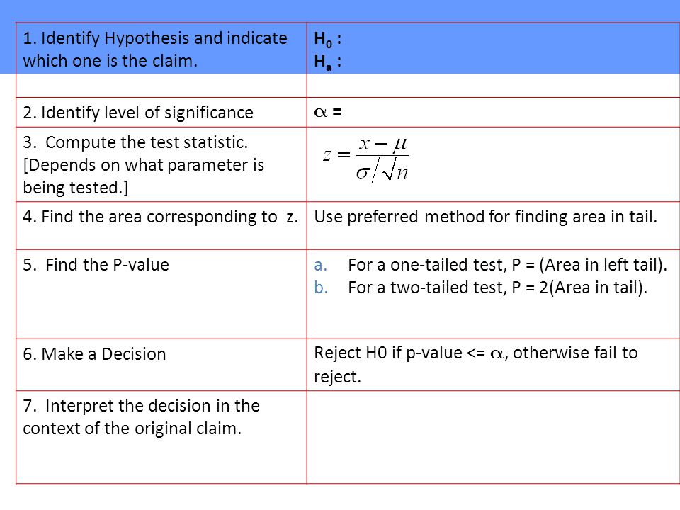 a hypothesis is a claim Hypothesis testing overview at times we wish to examine statistical evidence, and determine whether it supports or contradicts a claim that has been made (or that we might wish to make) concerning the entire population.