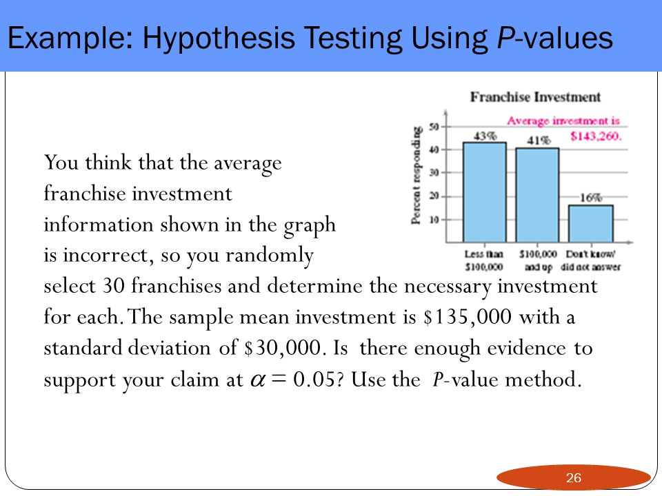 Example: Hypothesis Testing Using P-values
