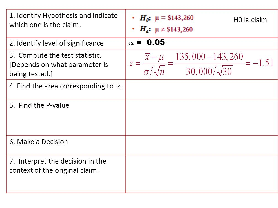 1. Identify Hypothesis and indicate which one is the claim.