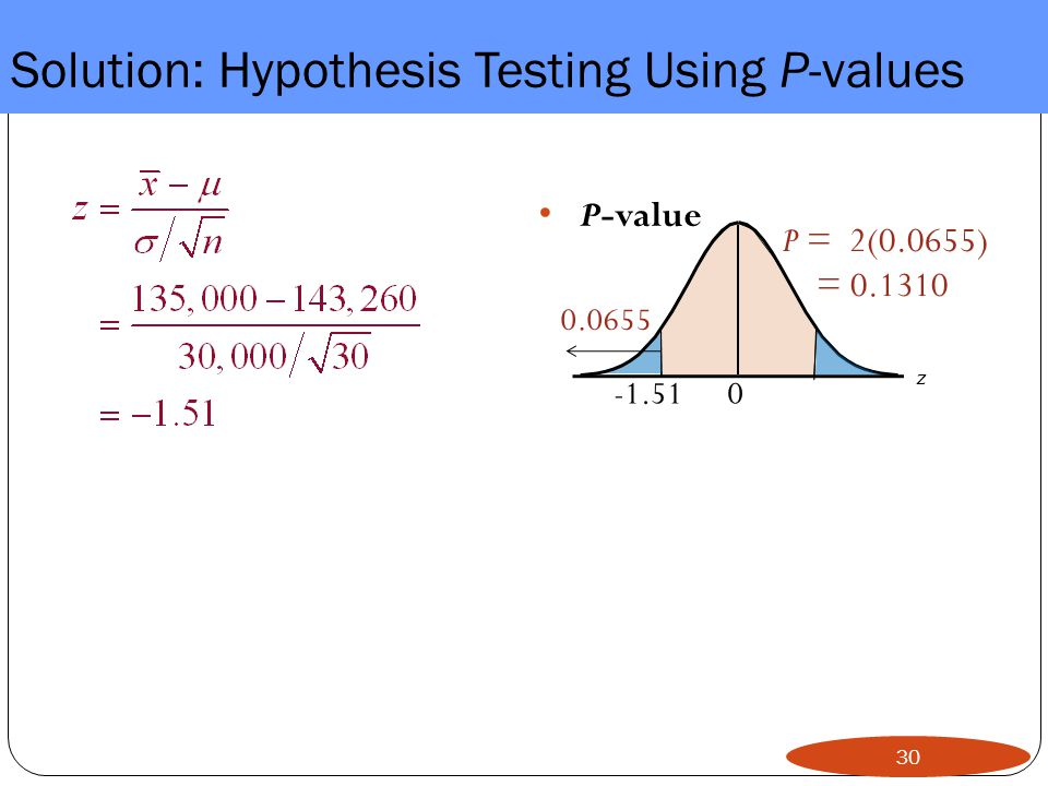 Solution: Hypothesis Testing Using P-values
