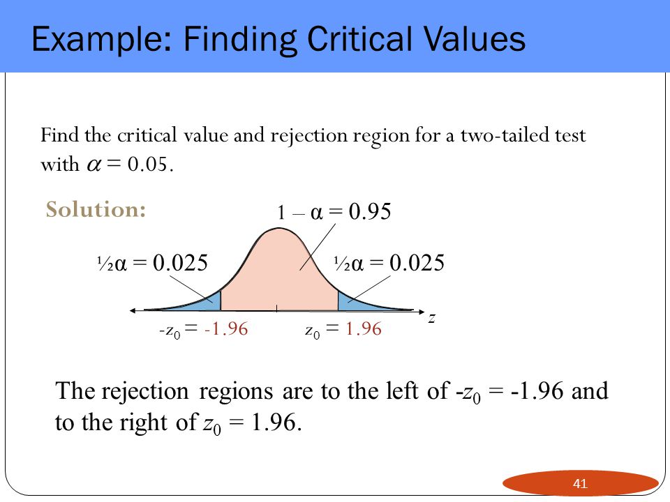 Example: Finding Critical Values
