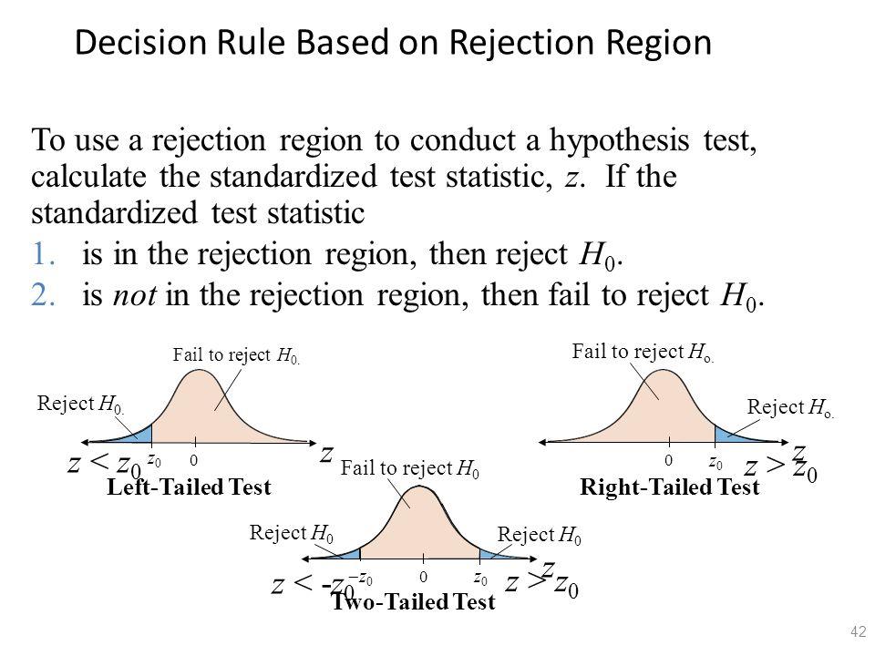 Decision Rule Based on Rejection Region