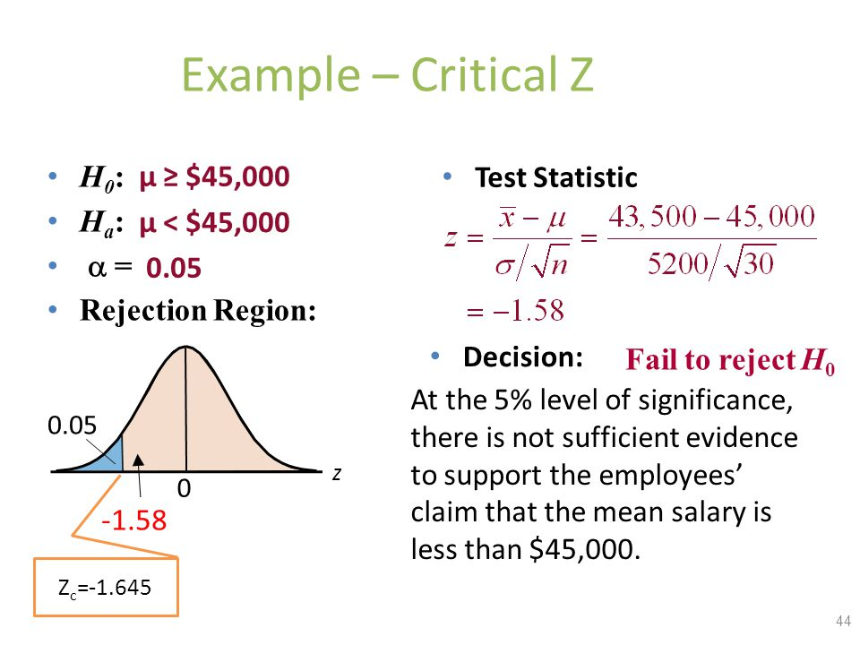 Example – Critical Z H0: Ha:  = Rejection Region: μ ≥ $45,000