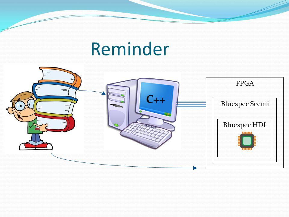 Reminder FPGA C++ Bluespec Scemi Bluespec HDL