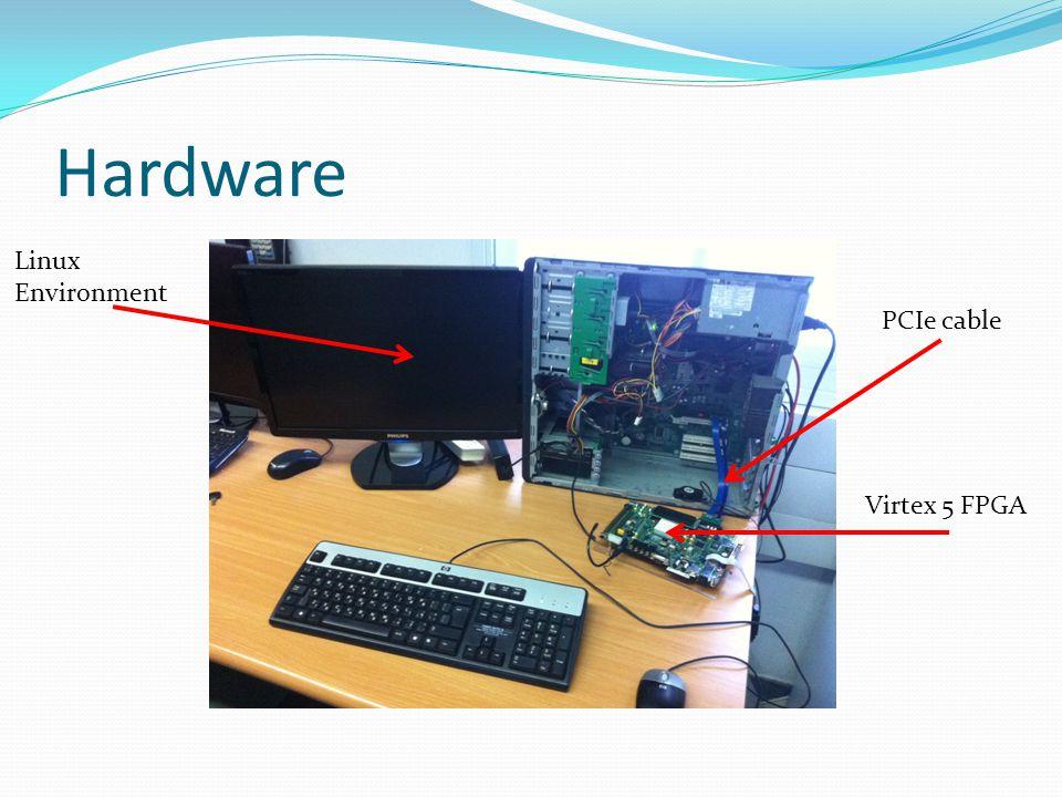Hardware Linux Environment PCIe cable Virtex 5 FPGA