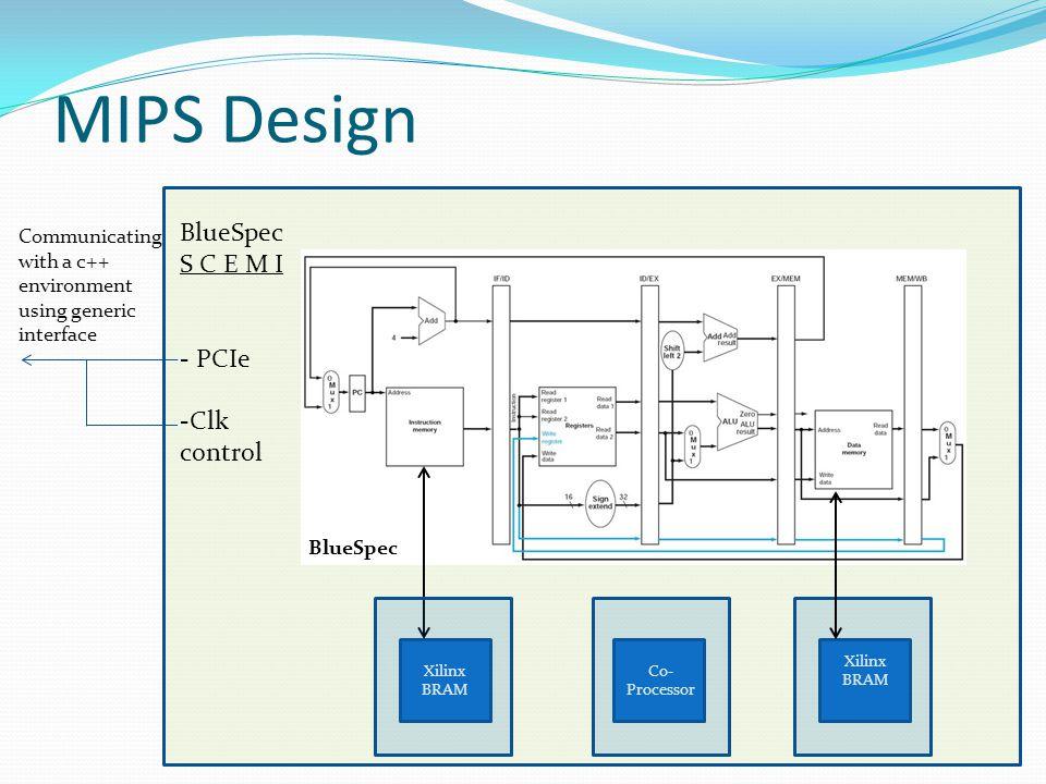 MIPS Design BlueSpec S C E M I - PCIe Clk control