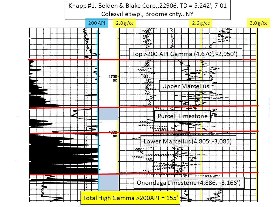 Knapp #1, Belden & Blake Corp.,22906, TD = 5,242', 7-01