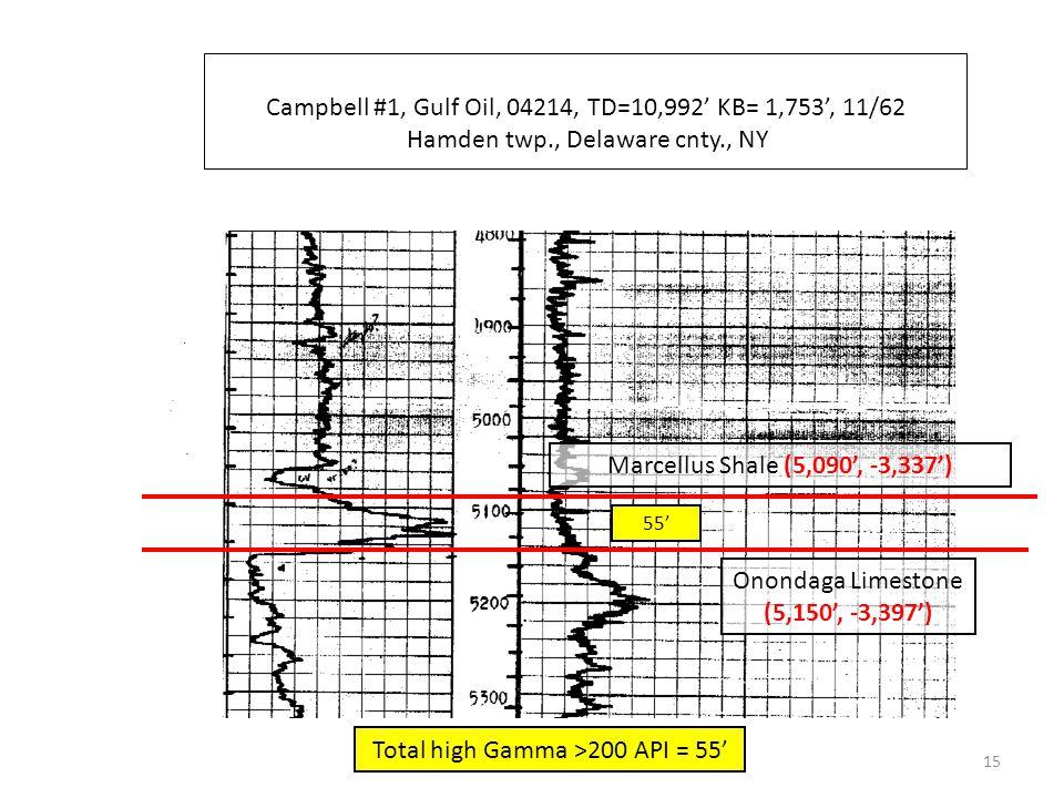 Campbell #1, Gulf Oil, 04214, TD=10,992' KB= 1,753', 11/62
