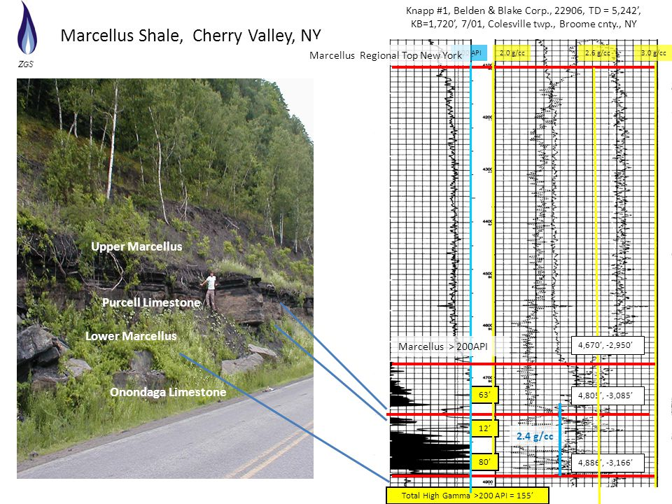 Marcellus Shale, Cherry Valley, NY