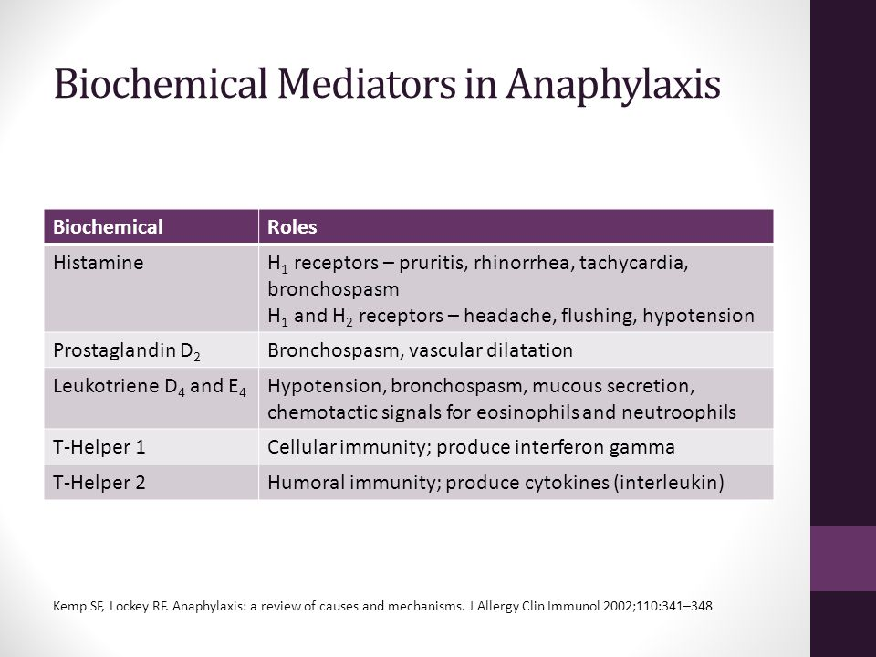 Biochemical Mediators in Anaphylaxis
