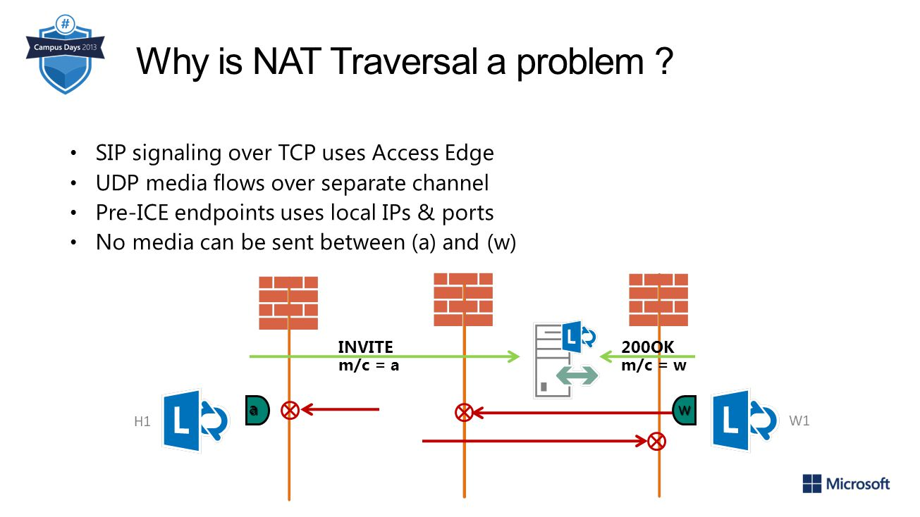 Why is NAT Traversal a problem