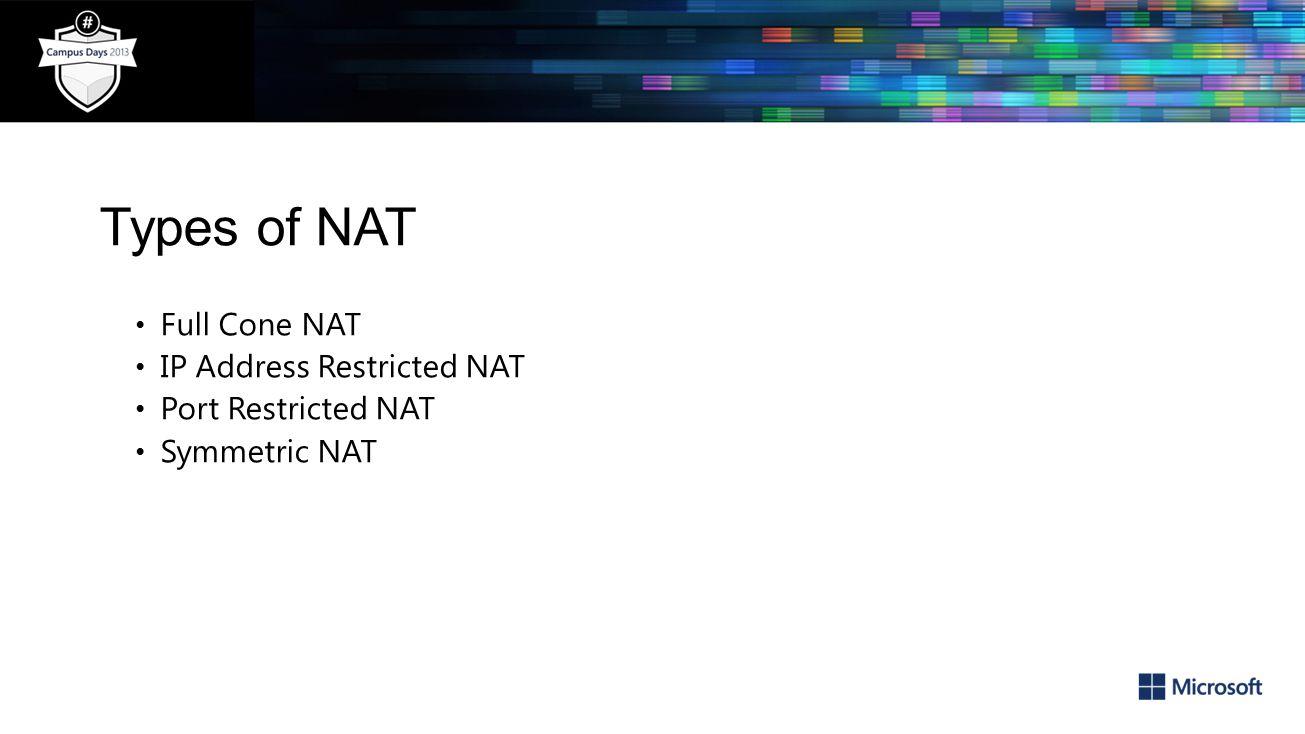Types of NAT Full Cone NAT IP Address Restricted NAT