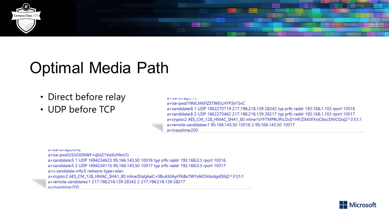 Optimal Media Path Direct before relay UDP before TCP