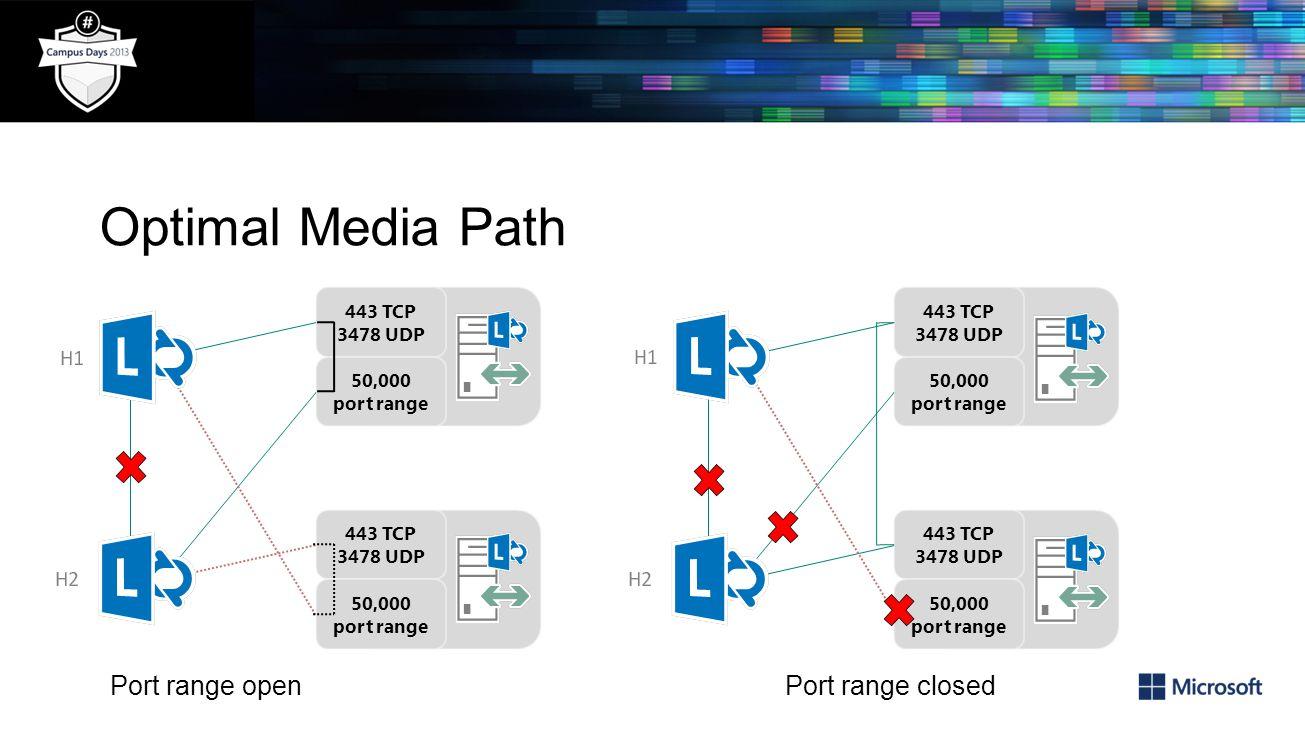 Optimal Media Path Port range open Port range closed 443 TCP 3478 UDP