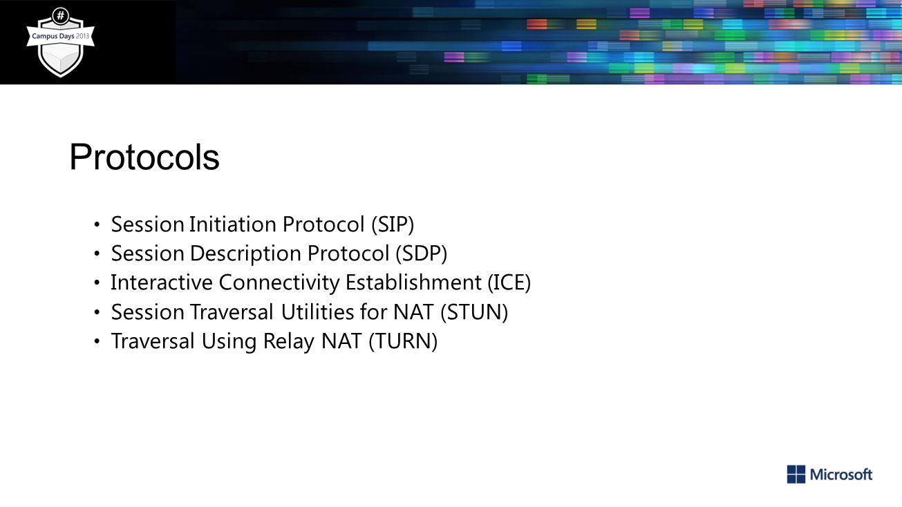 Protocols Session Initiation Protocol (SIP)
