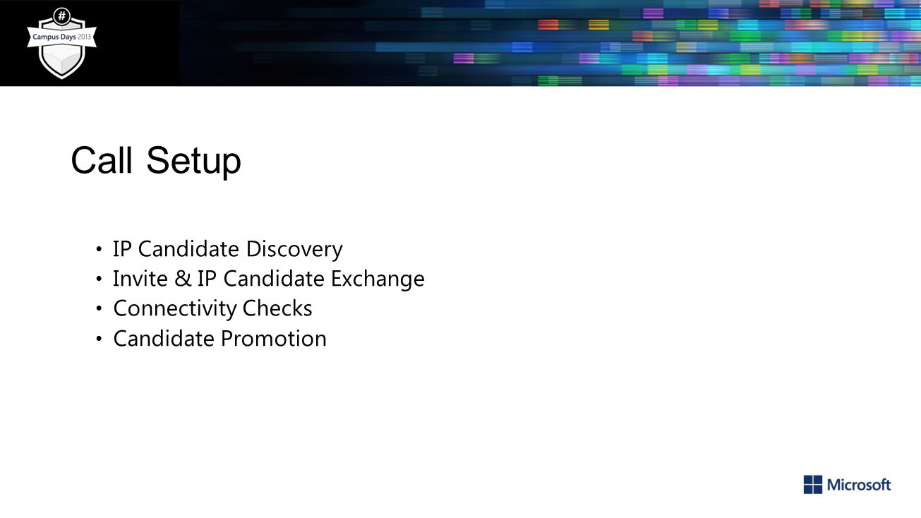 Call Setup IP Candidate Discovery Invite & IP Candidate Exchange