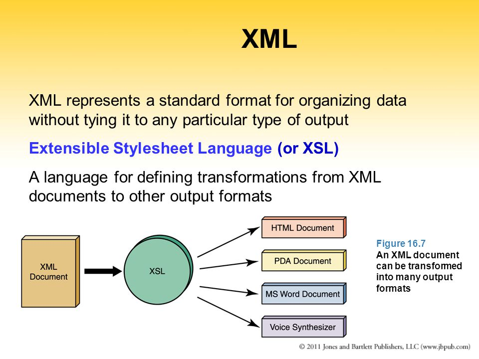 XML XML represents a standard format for organizing data without tying it to any particular type of output.
