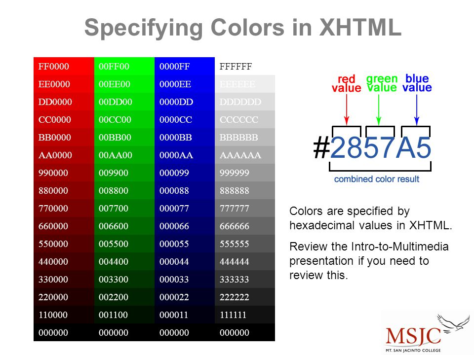 Specifying Colors in XHTML