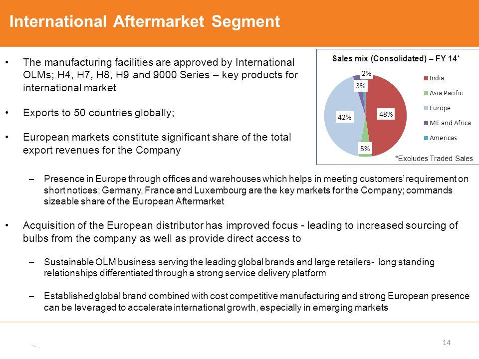 International Aftermarket Segment