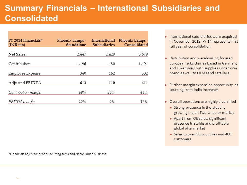 Summary Financials – International Subsidiaries and Consolidated