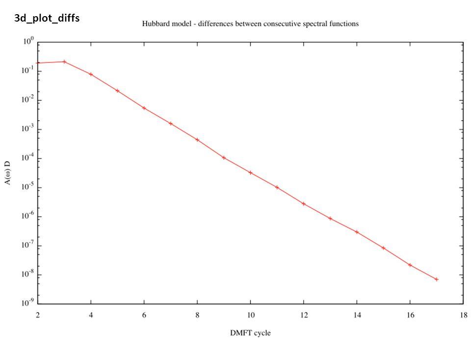 3d_plot_diffs