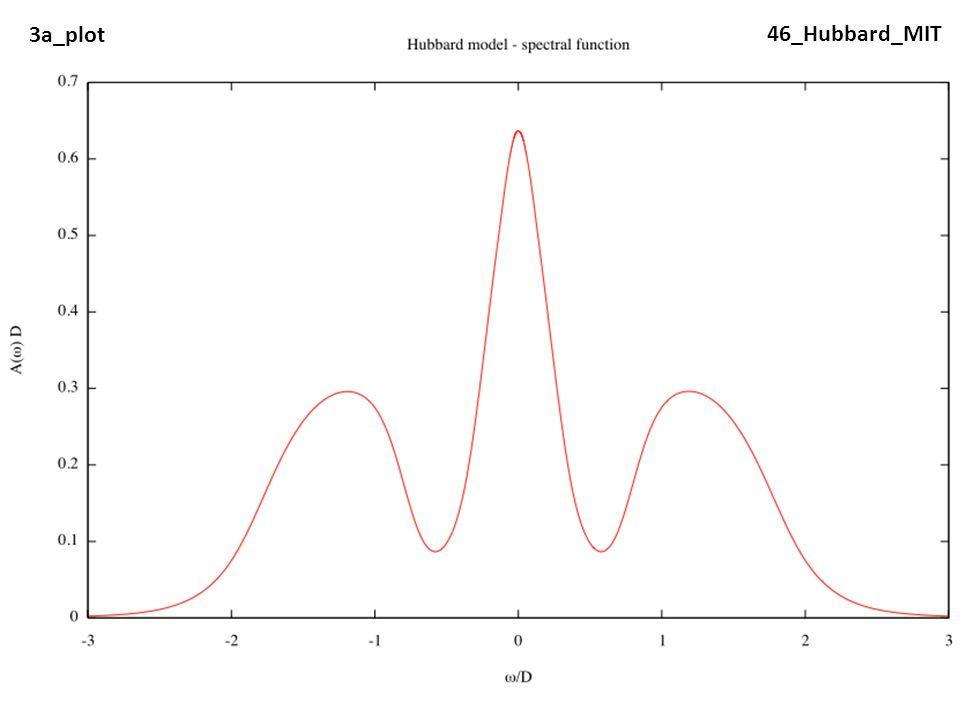 3a_plot 46_Hubbard_MIT