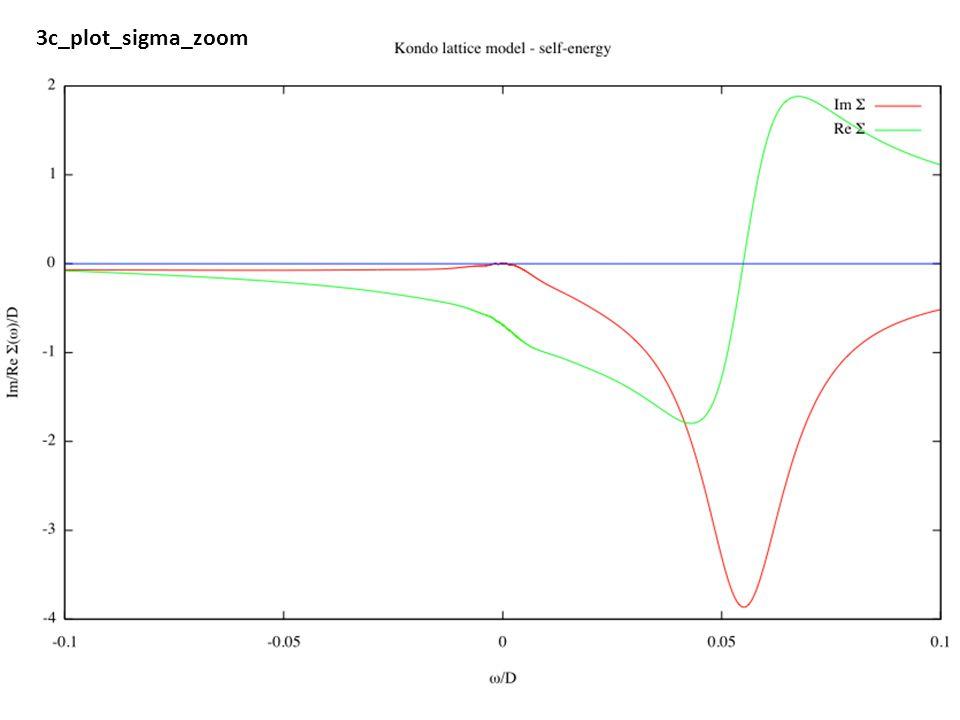 3c_plot_sigma_zoom