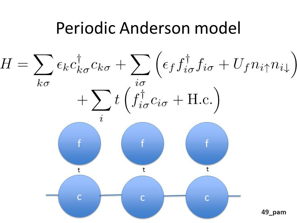 Periodic Anderson model