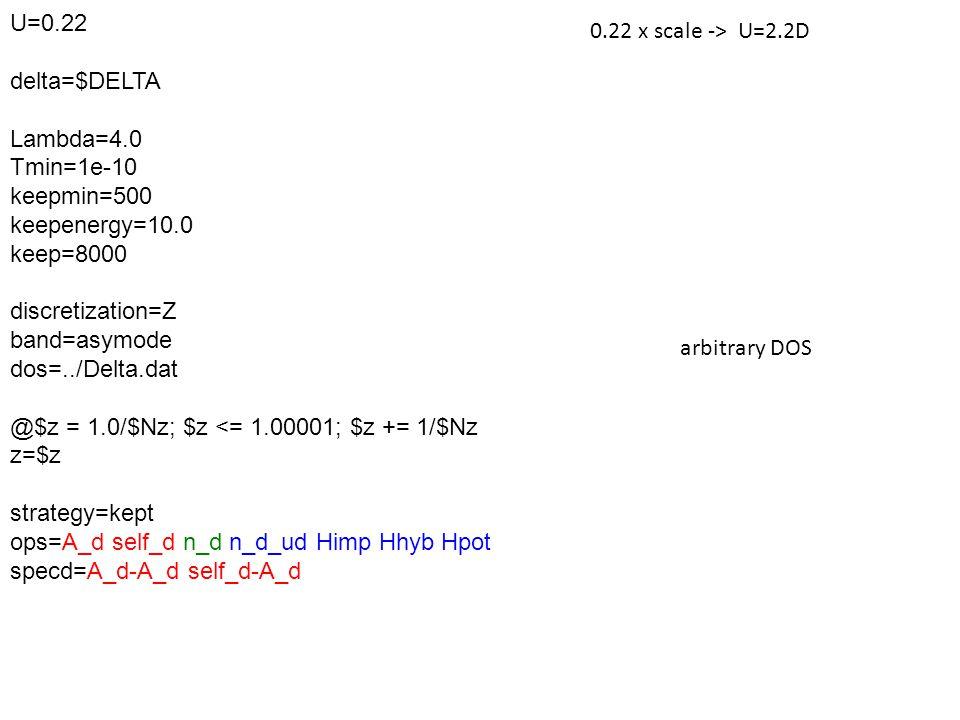 U=0.22 delta=$DELTA. Lambda=4.0. Tmin=1e-10. keepmin=500. keepenergy=10.0. keep=8000. discretization=Z.