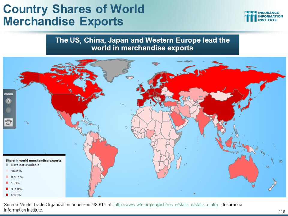 Country Shares of World Merchandise Exports