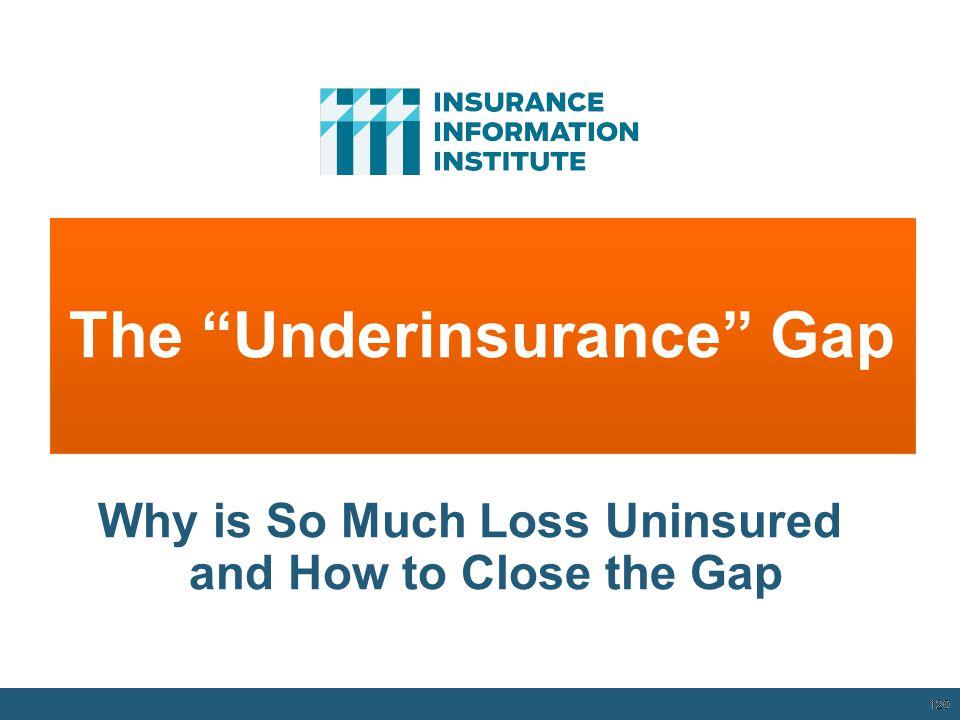 The Underinsurance Gap