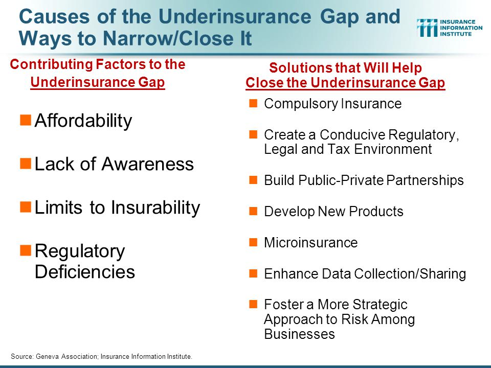 Causes of the Underinsurance Gap and Ways to Narrow/Close It