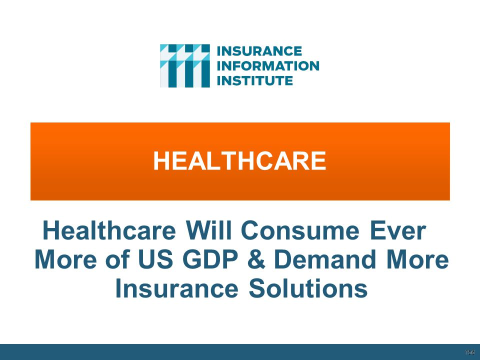 HEALTHCARE Healthcare Will Consume Ever More of US GDP & Demand More Insurance Solutions.