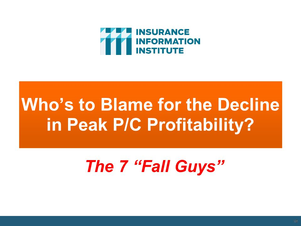 Who's to Blame for the Decline in Peak P/C Profitability