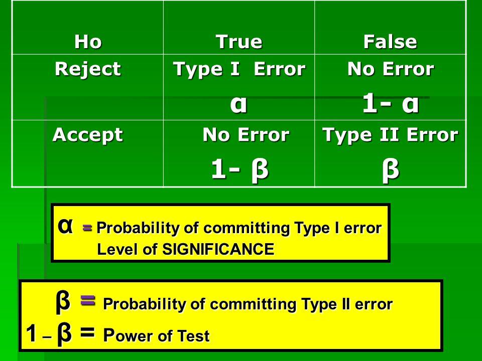 α = Probability of committing Type I error