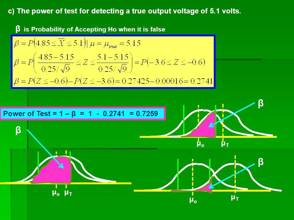 β β β β is Probability of Accepting Ho when it is false