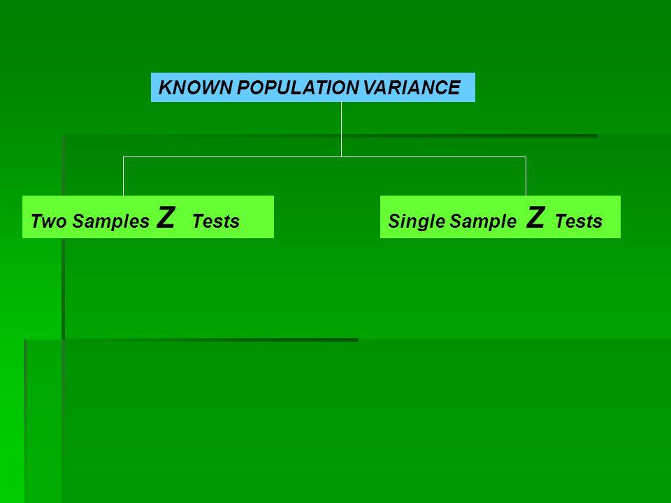 KNOWN POPULATION VARIANCE
